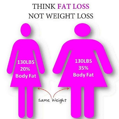 fat-loss-vs-weight-loss[1]